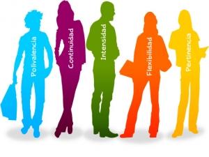 Desarrollo de Capacidades Personales y Sociales